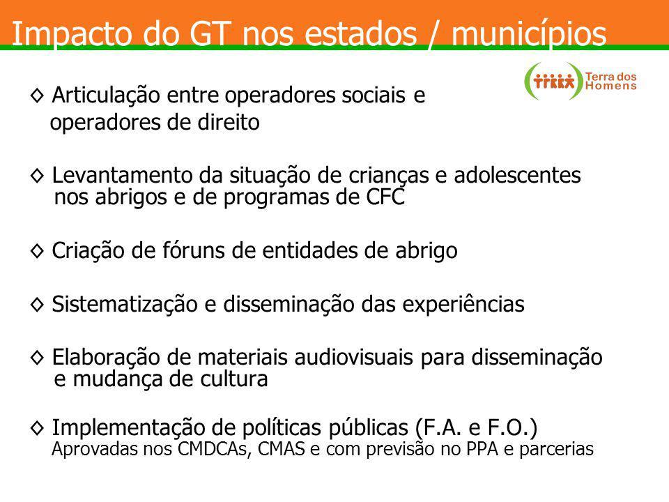 Impacto do GT nos estados / municípios Articulação entre operadores sociais e operadores de direito Levantamento da situação de crianças e adolescente