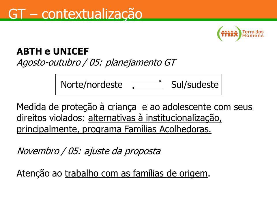 GT – contextualização ABTH e UNICEF Agosto-outubro / 05: planejamento GT Norte/nordeste Sul/sudeste Medida de proteção à criança e ao adolescente com