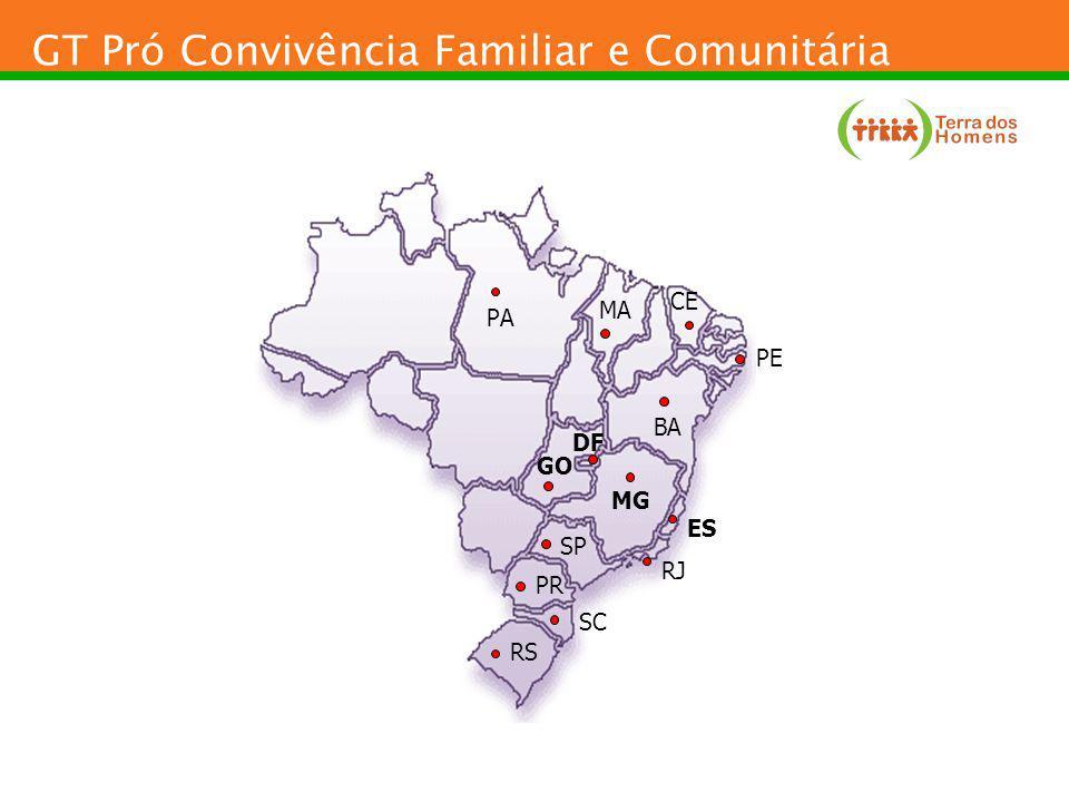 PA MA PE BA RJ SP SC RS CE PR GT Pró Convivência Familiar e Comunitária MG ES DF GO