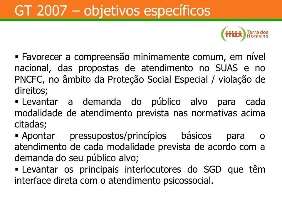 GT 2007 – objetivos específicos Favorecer a compreensão minimamente comum, em nível nacional, das propostas de atendimento no SUAS e no PNCFC, no âmbi