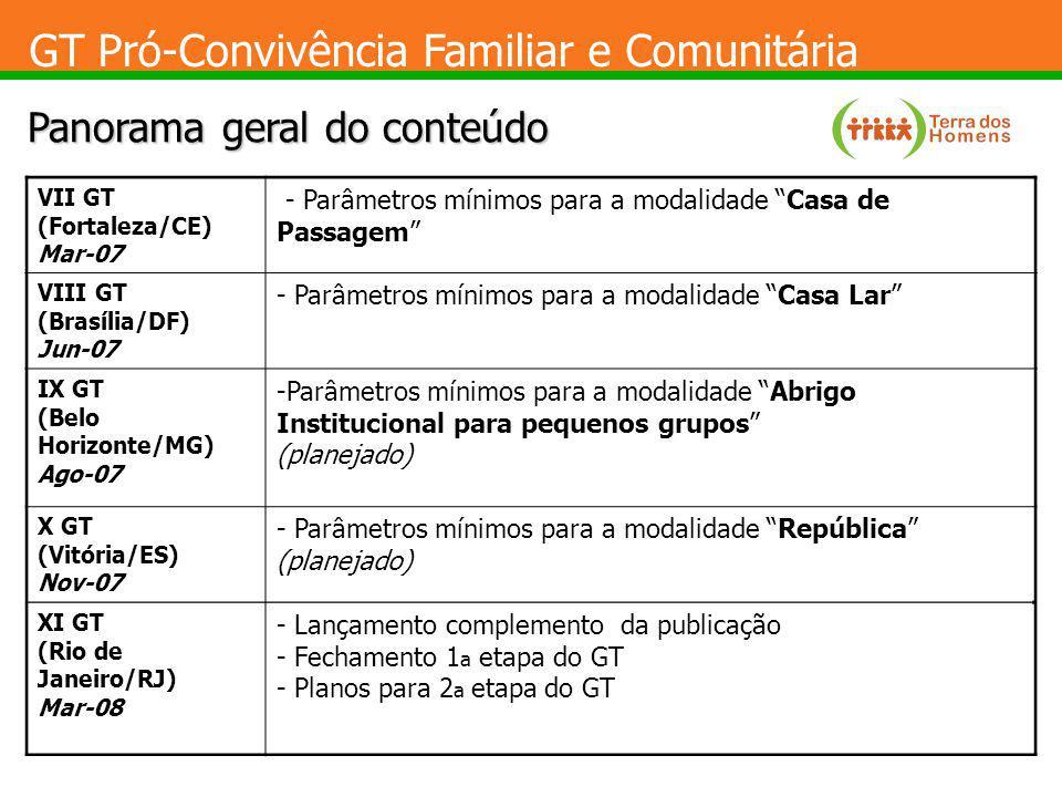 GT Pró-Convivência Familiar e Comunitária Panorama geral do conteúdo VII GT (Fortaleza/CE) Mar-07 - Parâmetros mínimos para a modalidade Casa de Passa