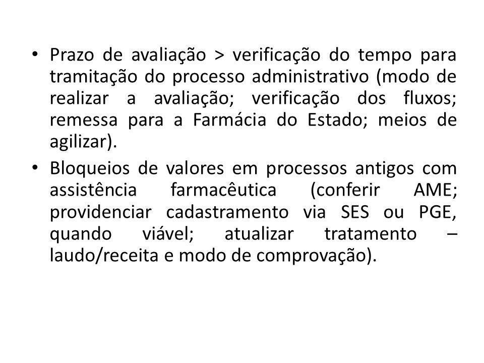 Prazo de avaliação > verificação do tempo para tramitação do processo administrativo (modo de realizar a avaliação; verificação dos fluxos; remessa pa