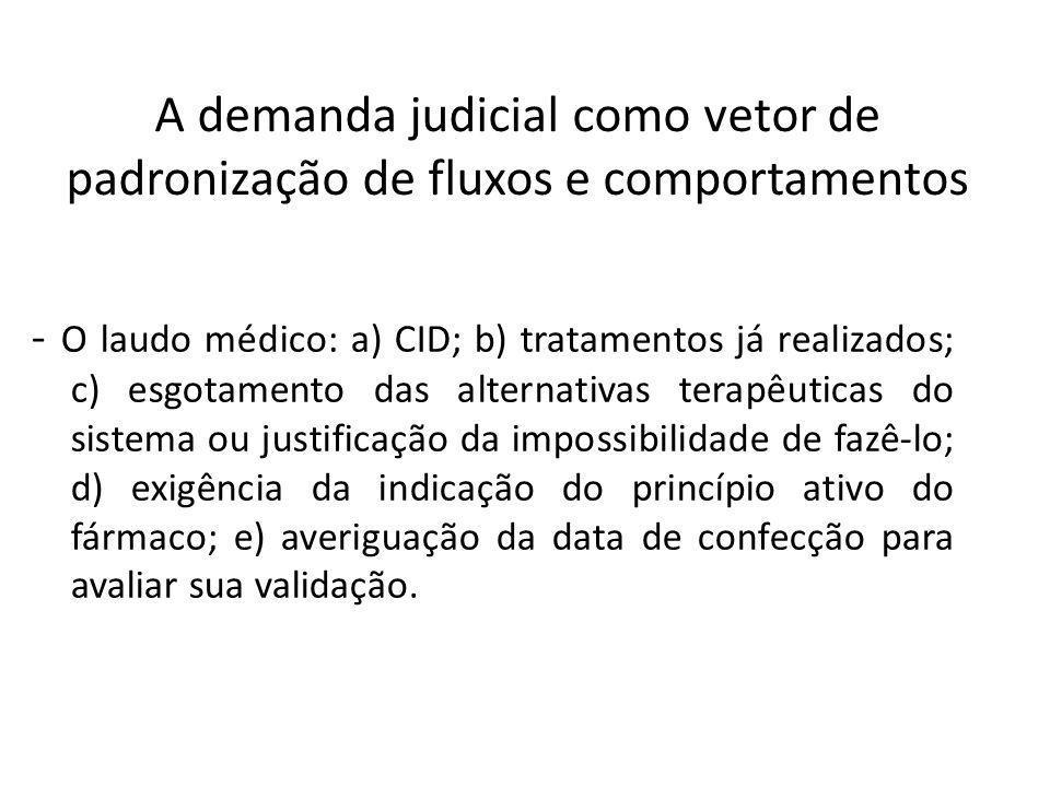 A demanda judicial como vetor de padronização de fluxos e comportamentos - O laudo médico: a) CID; b) tratamentos já realizados; c) esgotamento das al