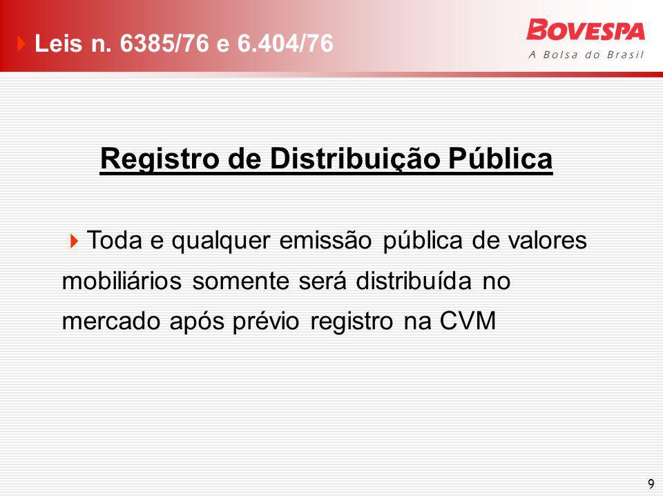 9 Registro de Distribuição Pública Toda e qualquer emissão pública de valores mobiliários somente será distribuída no mercado após prévio registro na CVM Leis n.
