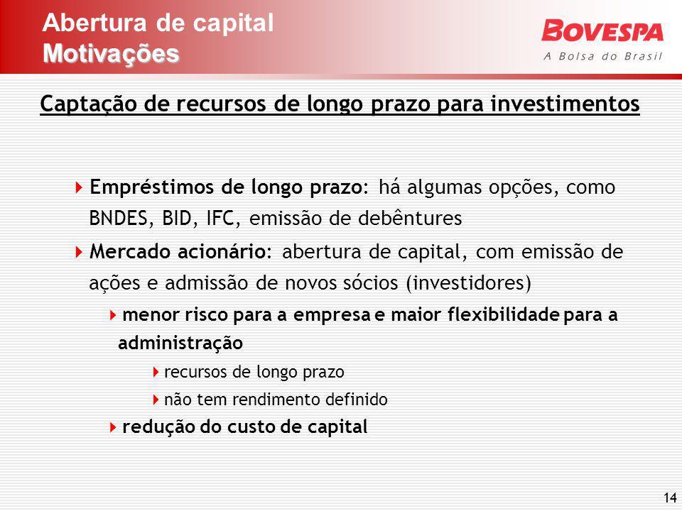 14 Captação de recursos de longo prazo para investimentos Empréstimos de longo prazo: há algumas opções, como BNDES, BID, IFC, emissão de debêntures M