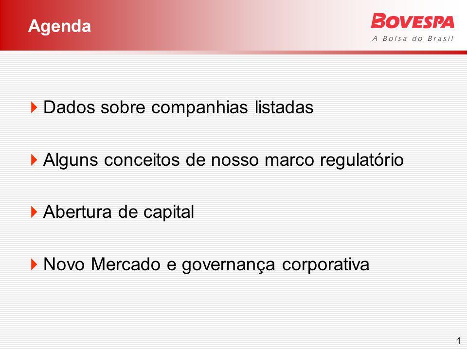 1 Dados sobre companhias listadas Alguns conceitos de nosso marco regulatório Abertura de capital Novo Mercado e governança corporativa Agenda