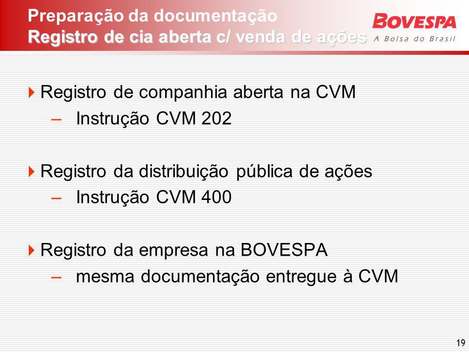 19 Registro de companhia aberta na CVM –Instrução CVM 202 Registro da distribuição pública de ações –Instrução CVM 400 Registro da empresa na BOVESPA