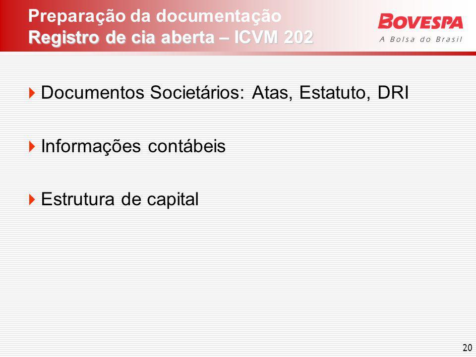20 Documentos Societários: Atas, Estatuto, DRI Informações contábeis Estrutura de capital Registro de cia aberta – ICVM 202 Preparação da documentação Registro de cia aberta – ICVM 202