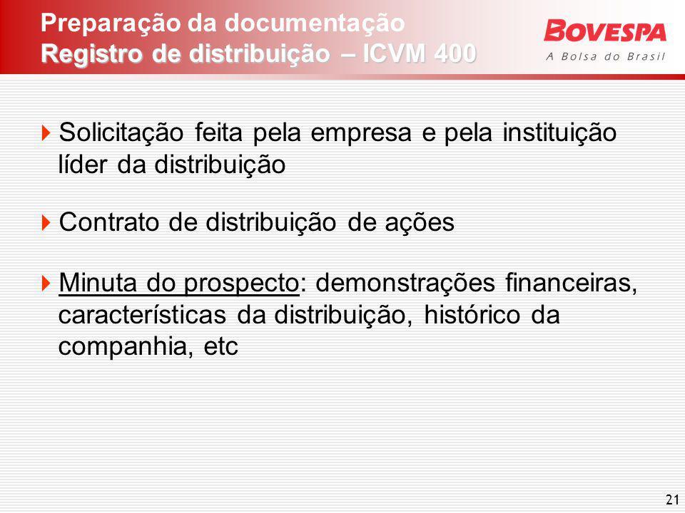 21 Solicitação feita pela empresa e pela instituição líder da distribuição Contrato de distribuição de ações Minuta do prospecto: demonstrações financ