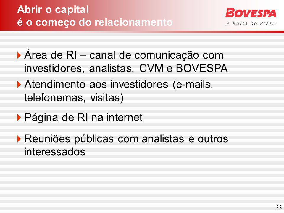 23 Abrir o capital é o começo do relacionamento Área de RI – canal de comunicação com investidores, analistas, CVM e BOVESPA Atendimento aos investidores (e-mails, telefonemas, visitas) Página de RI na internet Reuniões públicas com analistas e outros interessados