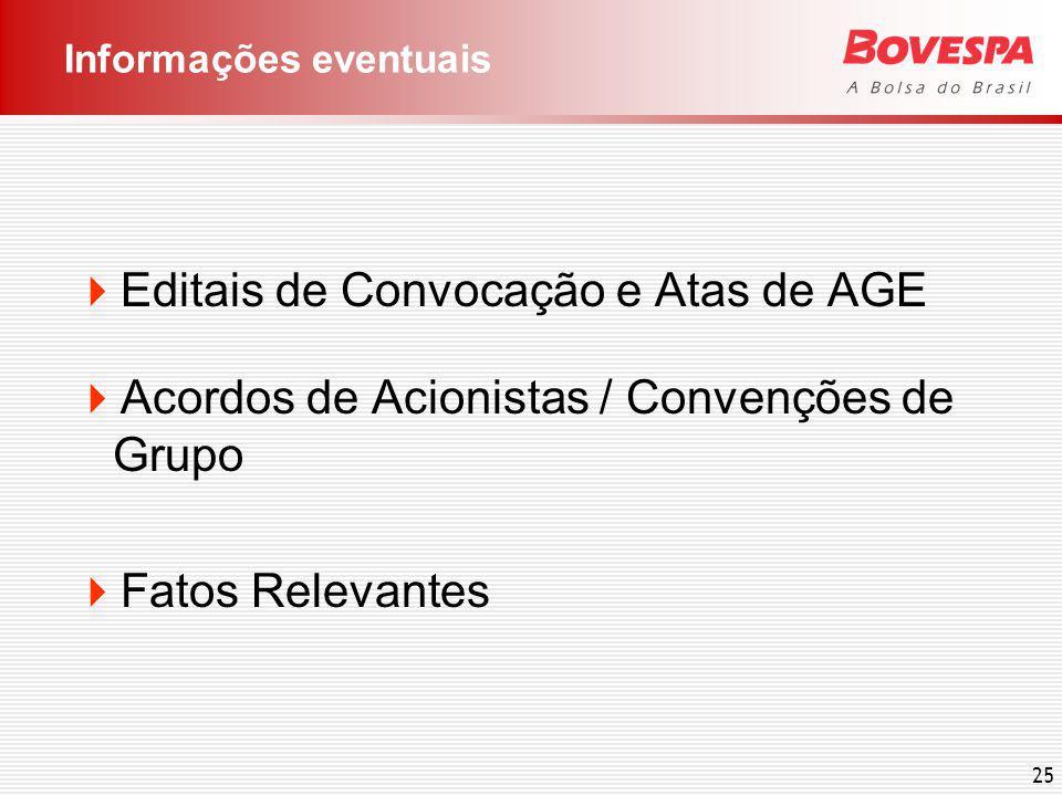 25 Editais de Convocação e Atas de AGE Acordos de Acionistas / Convenções de Grupo Fatos Relevantes Informações eventuais