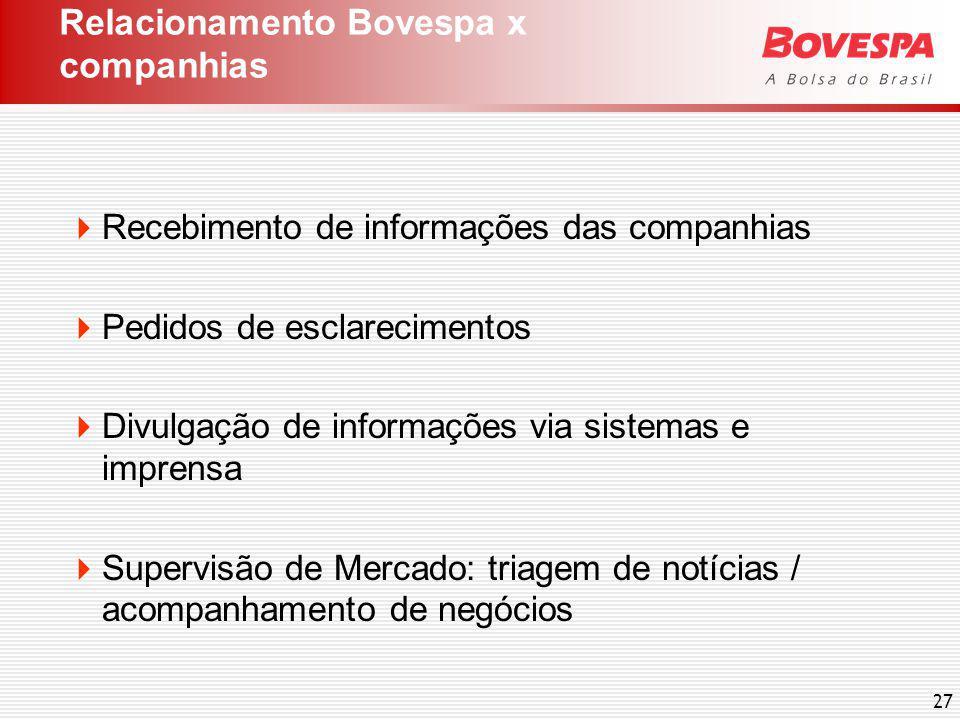 27 Relacionamento Bovespa x companhias Recebimento de informações das companhias Pedidos de esclarecimentos Divulgação de informações via sistemas e i