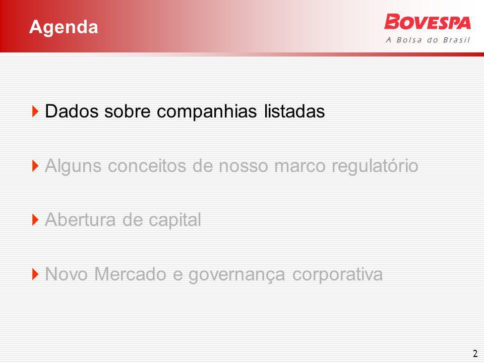2 Dados sobre companhias listadas Alguns conceitos de nosso marco regulatório Abertura de capital Novo Mercado e governança corporativa Agenda
