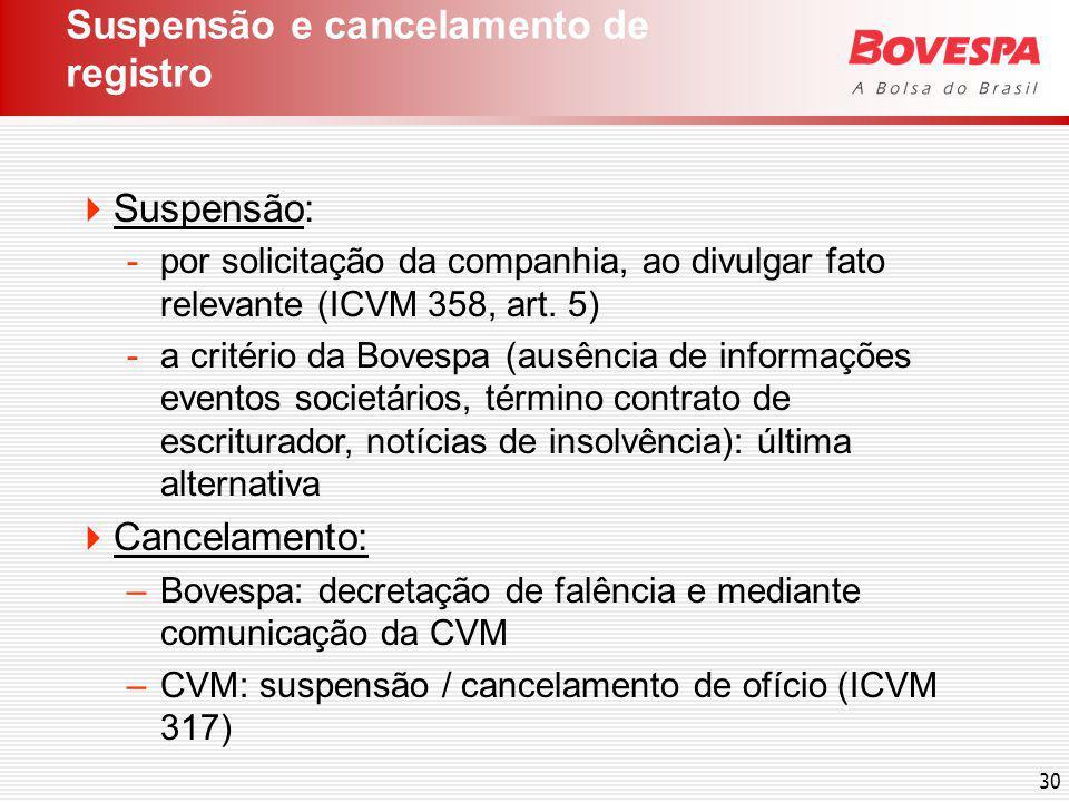 30 Suspensão e cancelamento de registro Suspensão: -por solicitação da companhia, ao divulgar fato relevante (ICVM 358, art. 5) -a critério da Bovespa