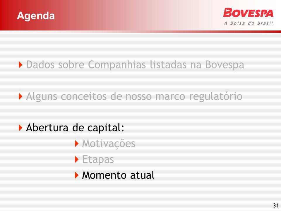 31 Dados sobre Companhias listadas na Bovespa Alguns conceitos de nosso marco regulatório Abertura de capital: Motivações Etapas Momento atual Agenda