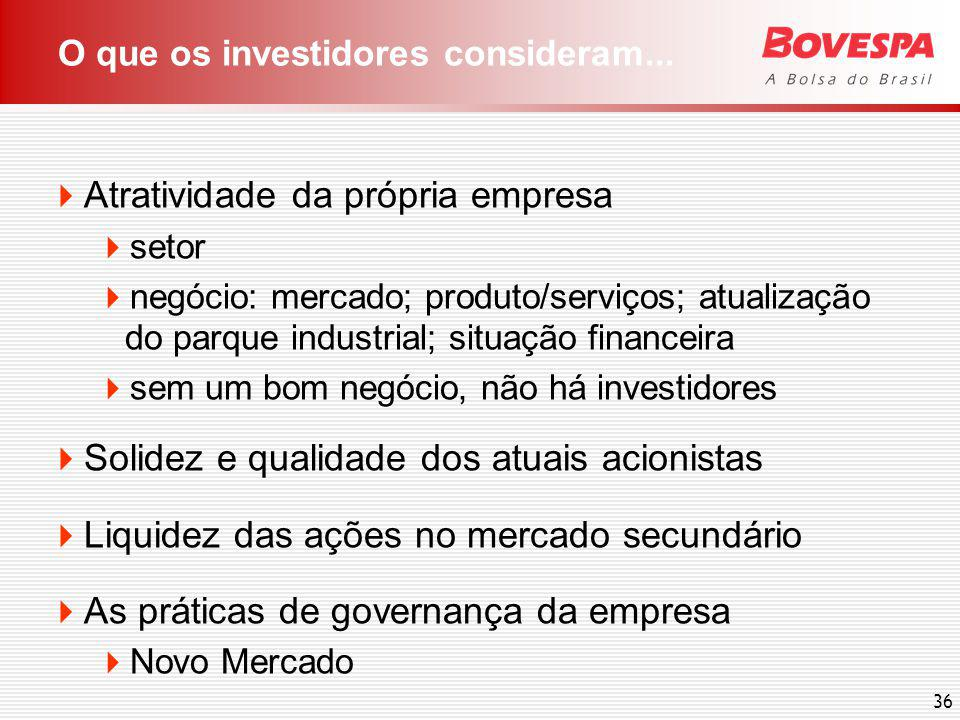 36 O que os investidores consideram... Atratividade da própria empresa setor negócio: mercado; produto/serviços; atualização do parque industrial; sit