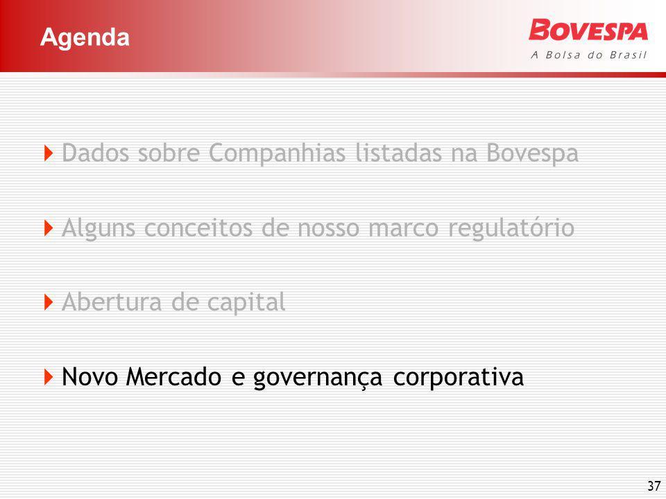 37 Dados sobre Companhias listadas na Bovespa Alguns conceitos de nosso marco regulatório Abertura de capital Novo Mercado e governança corporativa Agenda