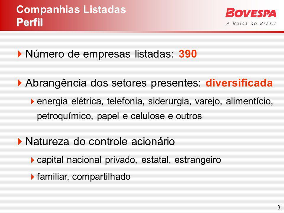 3 Número de empresas listadas: 390 Abrangência dos setores presentes: diversificada energia elétrica, telefonia, siderurgia, varejo, alimentício, petr