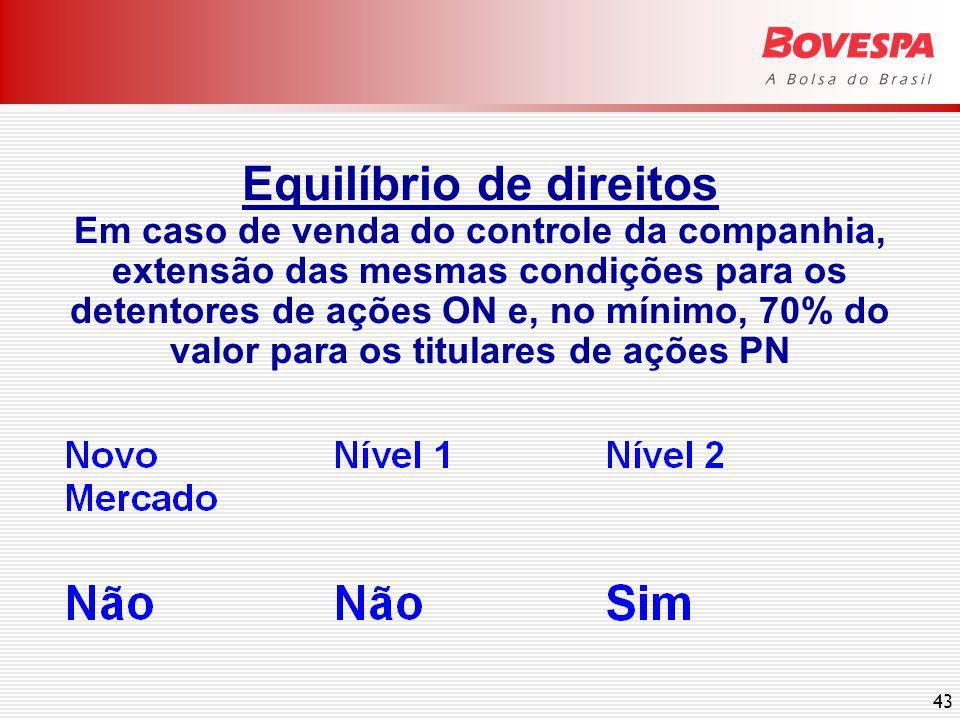 43 Equilíbrio de direitos Em caso de venda do controle da companhia, extensão das mesmas condições para os detentores de ações ON e, no mínimo, 70% do
