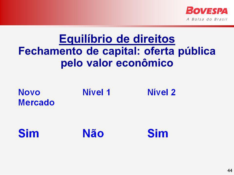 44 Equilíbrio de direitos Fechamento de capital: oferta pública pelo valor econômico