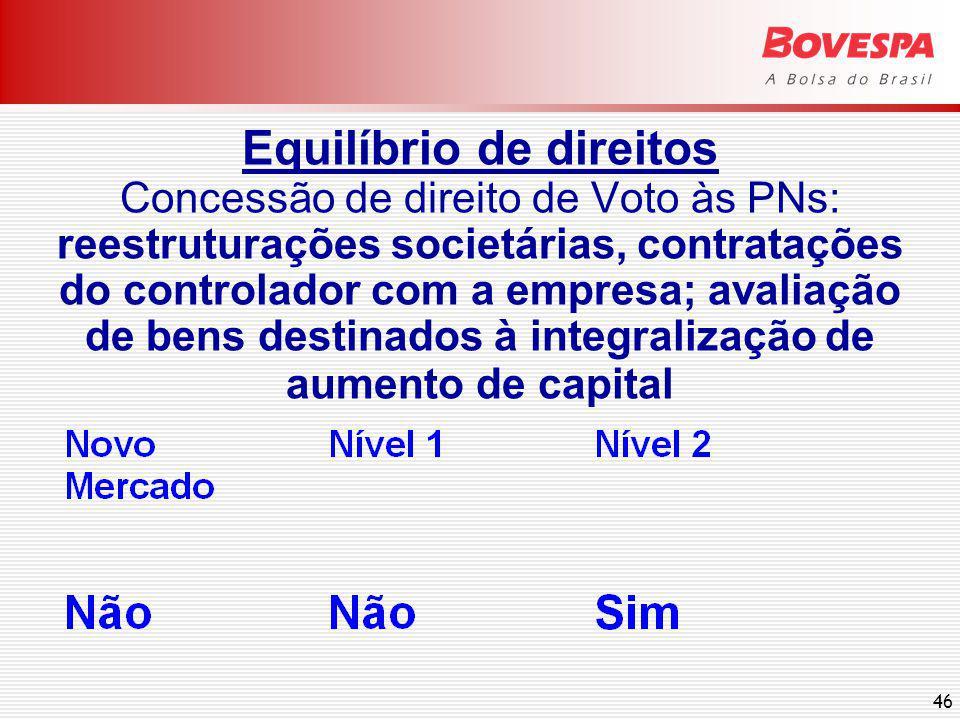 46 Equilíbrio de direitos Concessão de direito de Voto às PNs: reestruturações societárias, contratações do controlador com a empresa; avaliação de bens destinados à integralização de aumento de capital