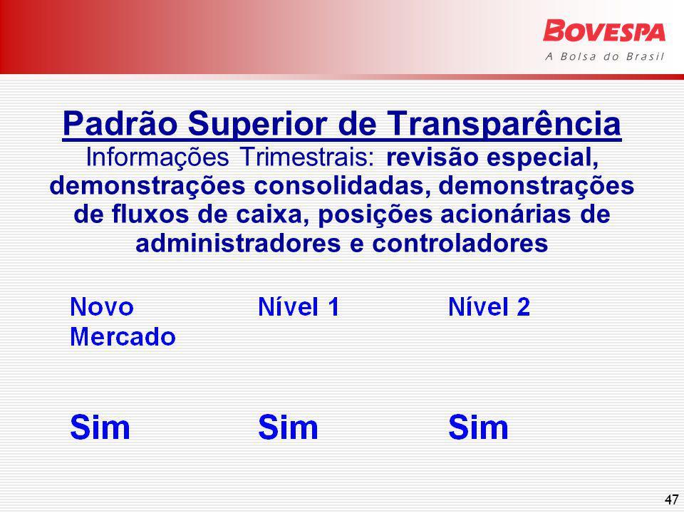 47 Padrão Superior de Transparência Informações Trimestrais: revisão especial, demonstrações consolidadas, demonstrações de fluxos de caixa, posições