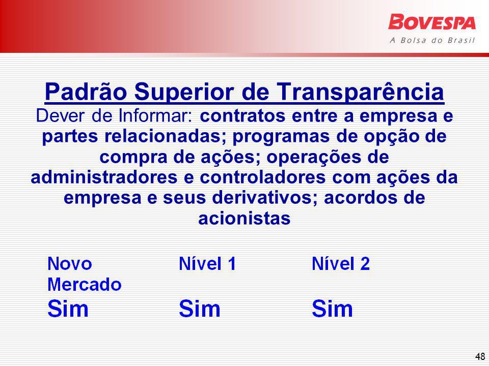 48 Padrão Superior de Transparência Dever de Informar: contratos entre a empresa e partes relacionadas; programas de opção de compra de ações; operaçõ