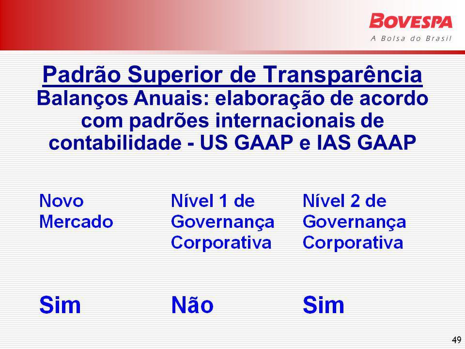49 Padrão Superior de Transparência Balanços Anuais: elaboração de acordo com padrões internacionais de contabilidade - US GAAP e IAS GAAP