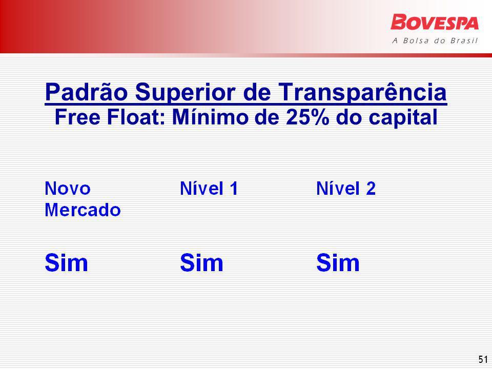 51 Padrão Superior de Transparência Free Float: Mínimo de 25% do capital
