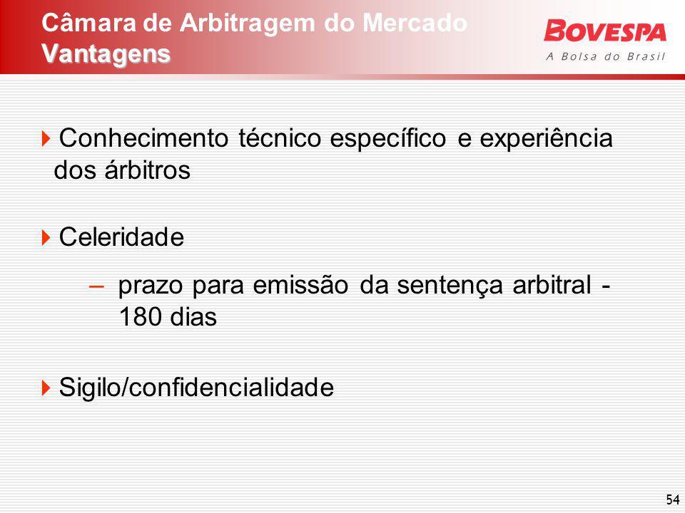 54 Conhecimento técnico específico e experiência dos árbitros Celeridade –prazo para emissão da sentença arbitral - 180 dias Sigilo/confidencialidade