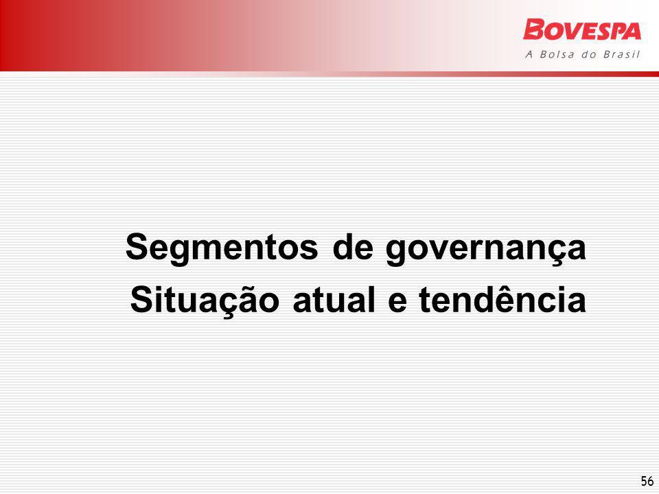 56 Segmentos de governança Situação atual e tendência