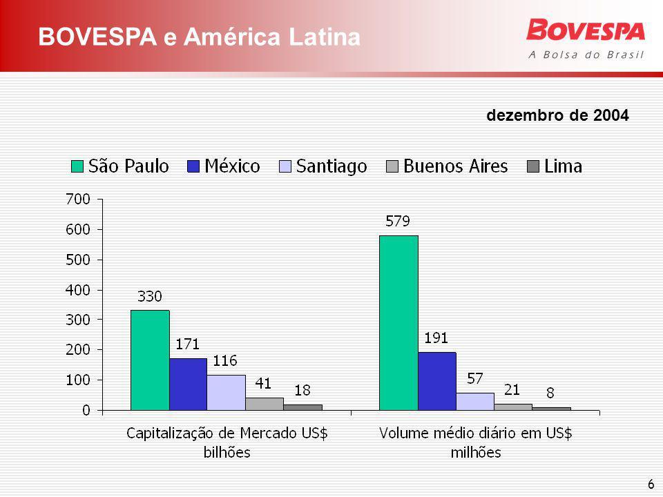 6 BOVESPA e América Latina dezembro de 2004