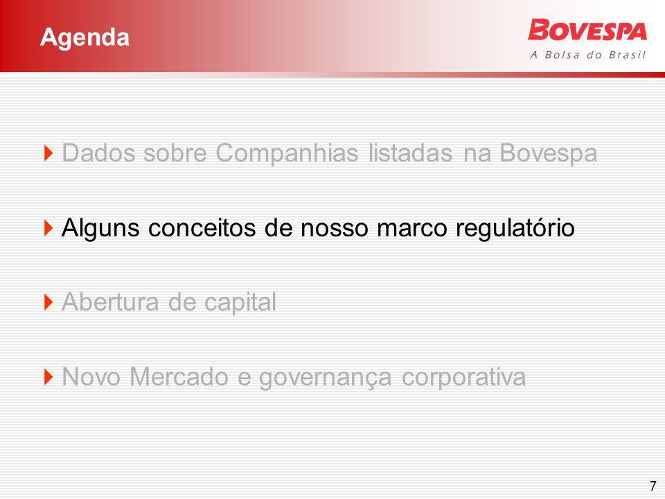 7 Dados sobre Companhias listadas na Bovespa Alguns conceitos de nosso marco regulatório Abertura de capital Novo Mercado e governança corporativa Agenda