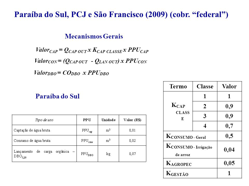 Paraíba do Sul, PCJ e São Francisco (2009) (cobr. federal) Valor CAP = Q CAP OUT x K CAP CLASSE x PPU CAP Valor CON = (Q CAP OUT - Q LAN OUT ) x PPU C