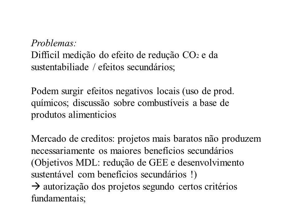 Problemas: Difficil medição do efeito de redução CO 2 e da sustentabiliade / efeitos secundários; Podem surgir efeitos negativos locais (uso de prod.