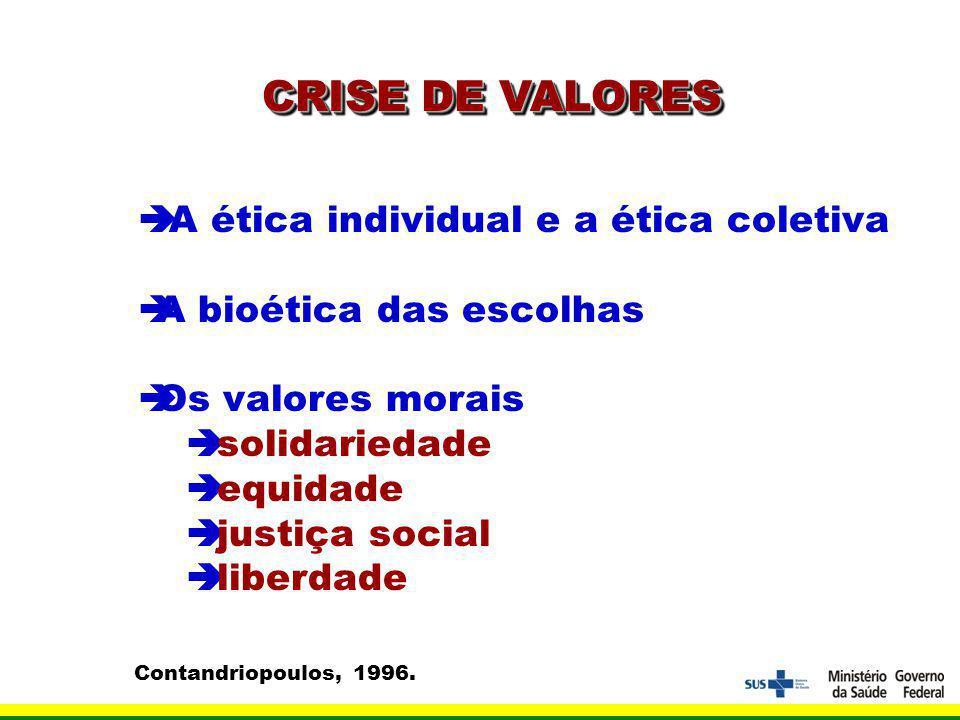 CRISE DE VALORES A ética individual e a ética coletiva A bioética das escolhas Os valores morais solidariedade equidade justiça social liberdade Contandriopoulos, 1996.
