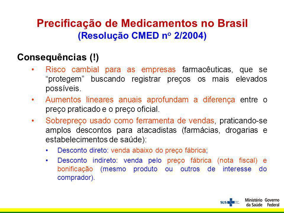 Precificação de Medicamentos no Brasil (Resolução CMED n o 2/2004) Consequências (!) Risco cambial para as empresas farmacêuticas, que se protegem buscando registrar preços os mais elevados possíveis.