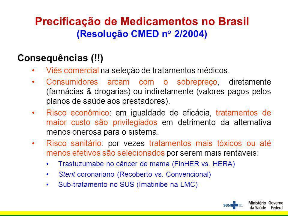 Precificação de Medicamentos no Brasil (Resolução CMED n o 2/2004) Consequências (!!) Viés comercial na seleção de tratamentos médicos.
