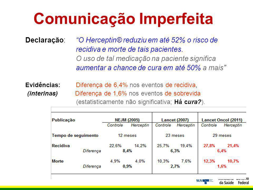 Comunicação Imperfeita Declaração:O Herceptin® reduziu em até 52% o risco de recidiva e morte de tais pacientes.