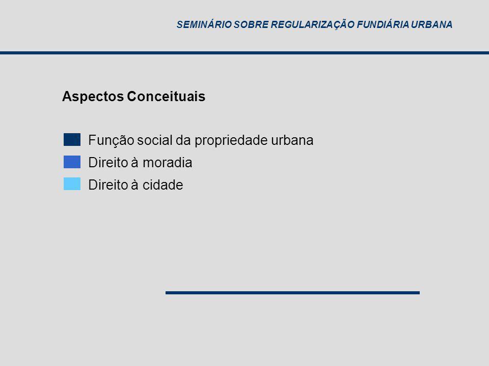 SEMINÁRIO SOBRE REGULARIZAÇÃO FUNDIÁRIA URBANA Função Social da Propriedade As terras que não cumprem sua função social devem ser desapropriadas para fins de reforma agrária ou urbana.