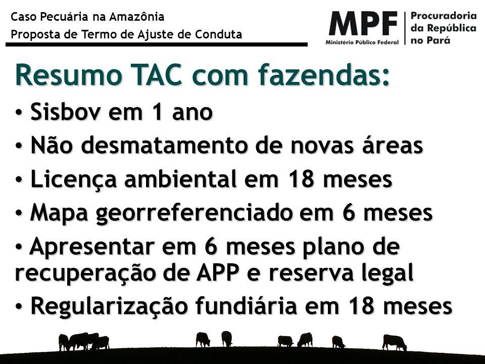 Caso Pecuária na Amazônia Proposta de Termo de Ajuste de Conduta Resumo TAC com fazendas: Sisbov em 1 ano Sisbov em 1 ano Não desmatamento de novas ár