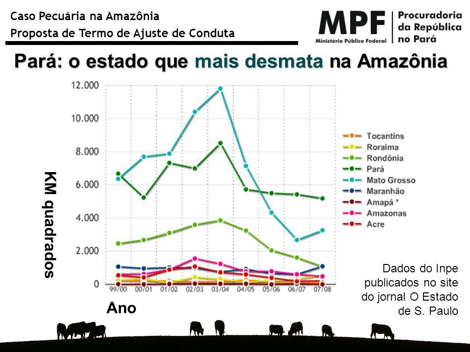 Caso Pecuária na Amazônia Proposta de Termo de Ajuste de Conduta Dados do Inpe publicados no site do jornal O Estado de S. Paulo KM quadrados Ano Pará