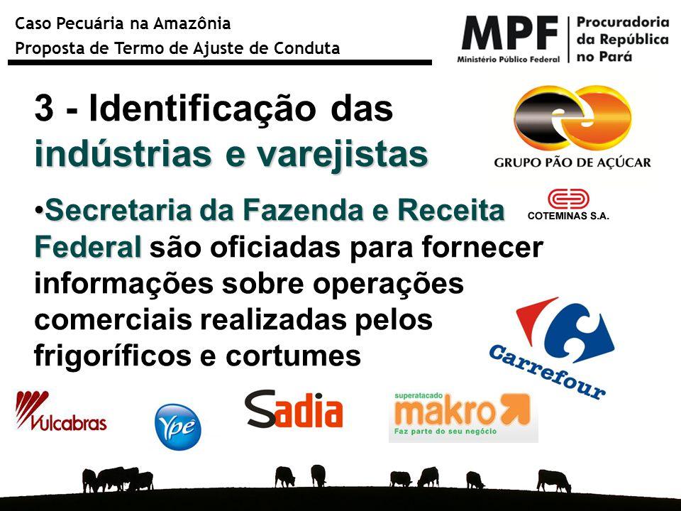 Caso Pecuária na Amazônia Proposta de Termo de Ajuste de Conduta indústrias e varejistas 3 - Identificação das indústrias e varejistas Secretaria da F