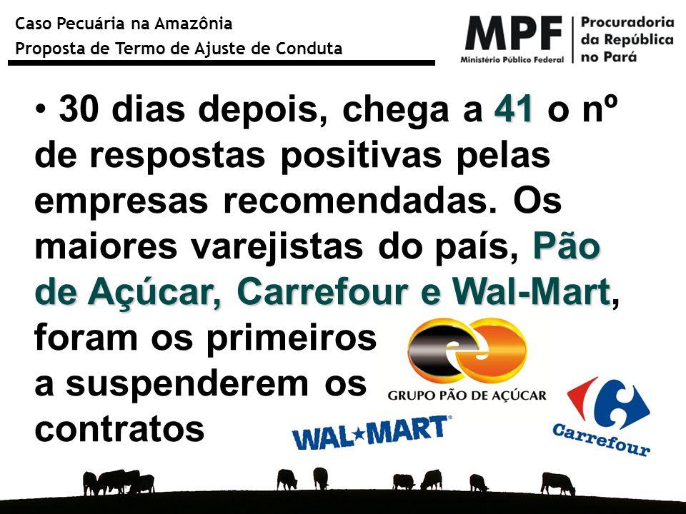 Caso Pecuária na Amazônia Proposta de Termo de Ajuste de Conduta 41 Pão de Açúcar, Carrefour e Wal-Mart 30 dias depois, chega a 41 o nº de respostas p