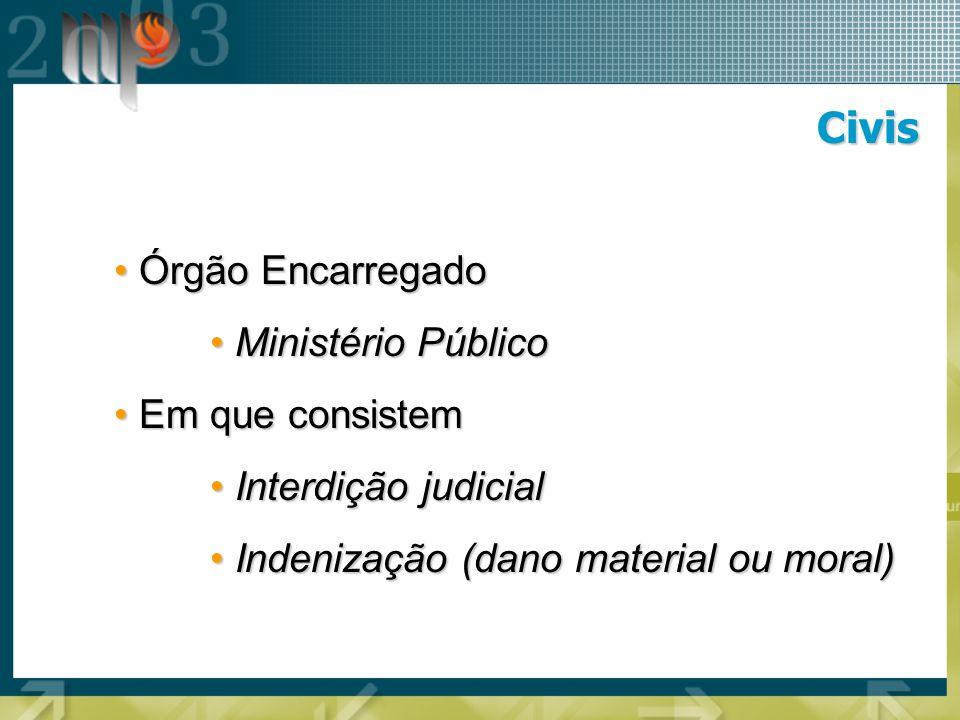 Civis Órgão Encarregado Órgão Encarregado Ministério Público Ministério Público Em que consistem Em que consistem Interdição judicial Interdição judic