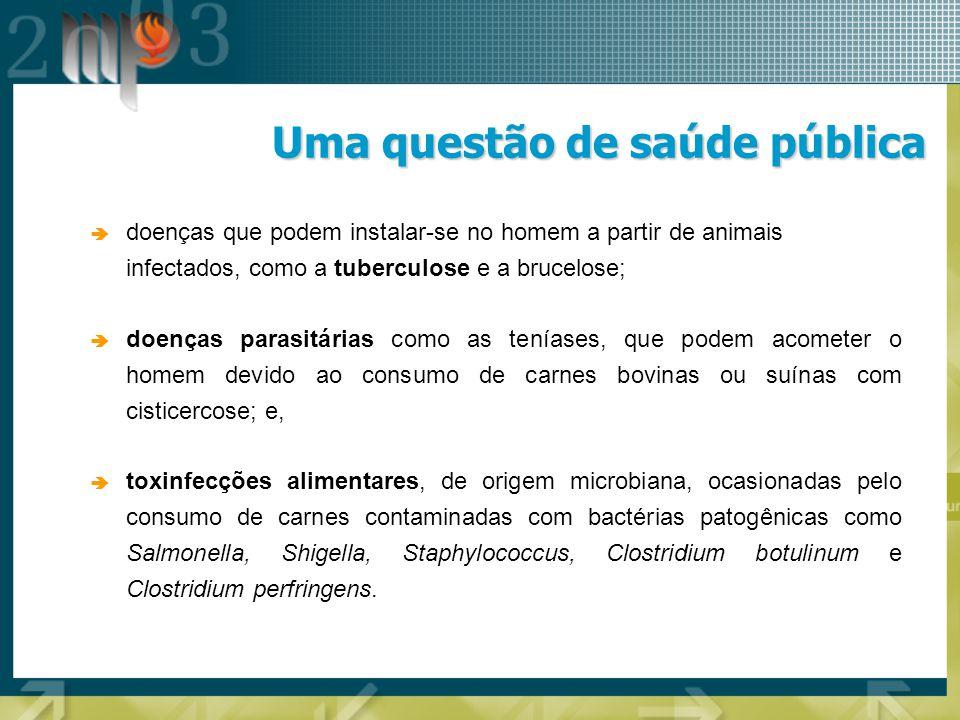 doenças que podem instalar-se no homem a partir de animais infectados, como a tuberculose e a brucelose; doenças parasitárias como as teníases, que po