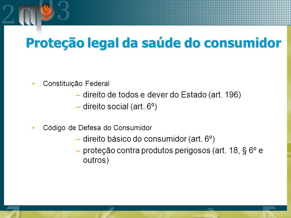 Constituição Federal –direito de todos e dever do Estado (art. 196) –direito social (art. 6º) Código de Defesa do Consumidor –direito básico do consum