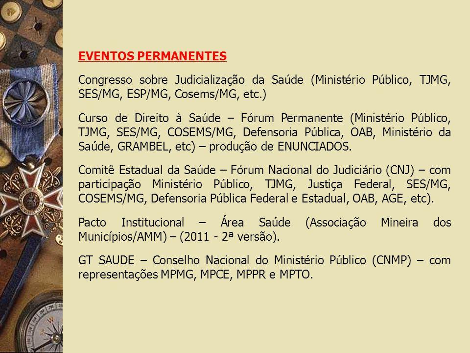 EVENTOS PERMANENTES Congresso sobre Judicialização da Saúde (Ministério Público, TJMG, SES/MG, ESP/MG, Cosems/MG, etc.) Curso de Direito à Saúde – Fór