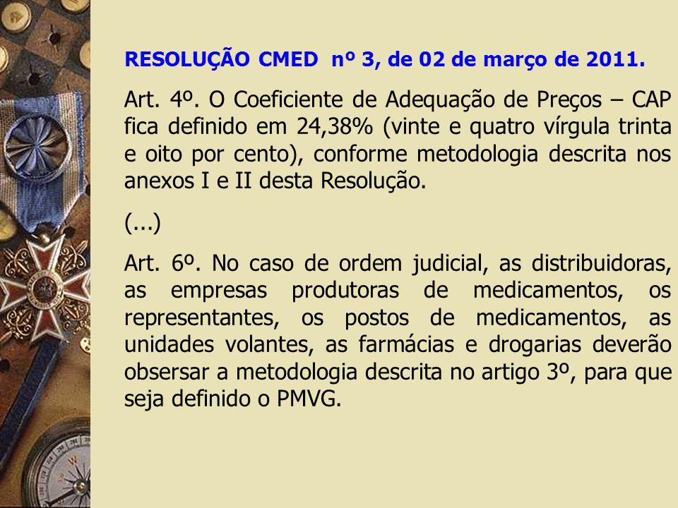 RESOLUÇÃO CMED nº 3, de 02 de março de 2011. Art. 4º. O Coeficiente de Adequação de Preços – CAP fica definido em 24,38% (vinte e quatro vírgula trint