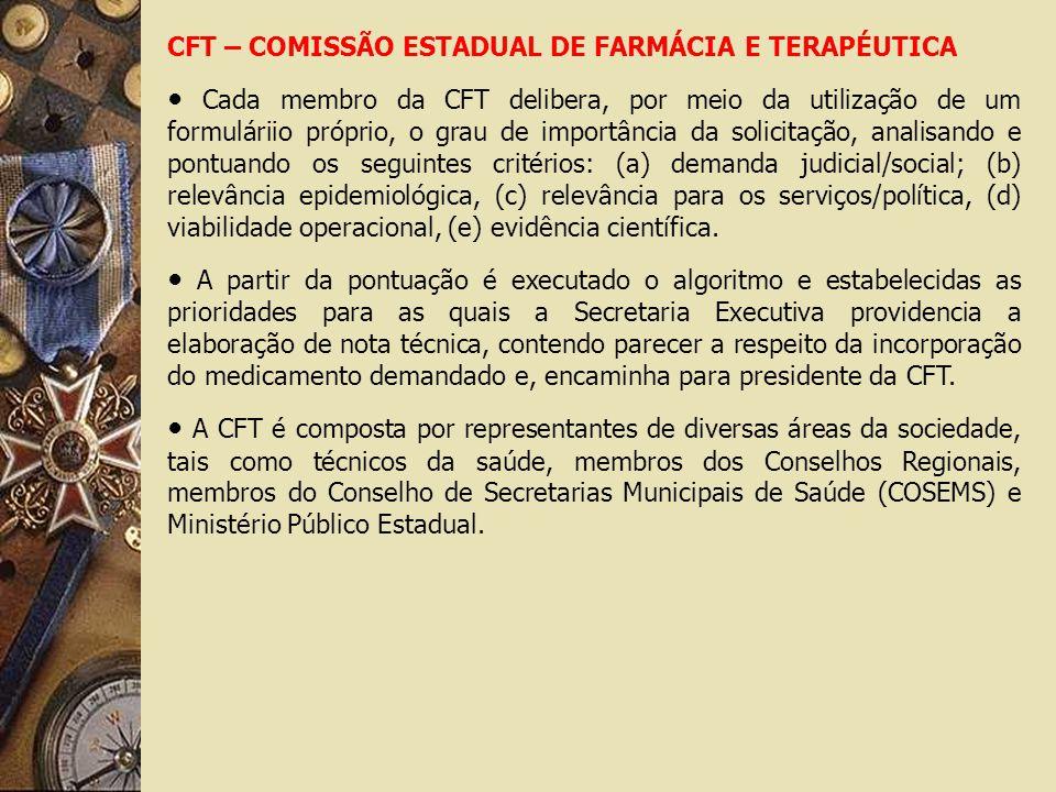 CFT – COMISSÃO ESTADUAL DE FARMÁCIA E TERAPÉUTICA Cada membro da CFT delibera, por meio da utilização de um formuláriio próprio, o grau de importância da solicitação, analisando e pontuando os seguintes critérios: (a) demanda judicial/social; (b) relevância epidemiológica, (c) relevância para os serviços/política, (d) viabilidade operacional, (e) evidência científica.